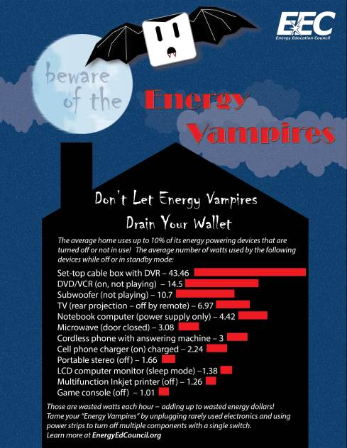 energy efficiency vampires